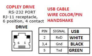 usb to rs232 rj11 plug copley drives 1 8 meter